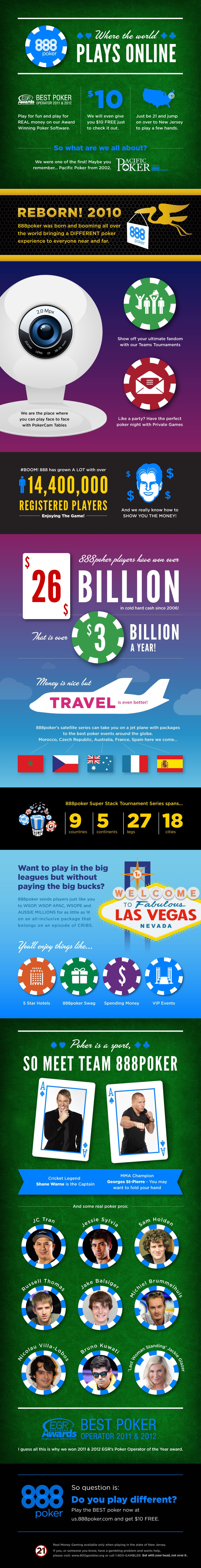 888poker – where the world plays online