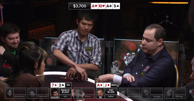 David Lin tries to make the best of the worst.