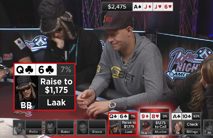 Poker Hands from Episode 06 - Laak & Mueller's Bluffs